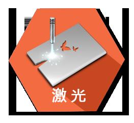 富怡激光切割软件V1.0